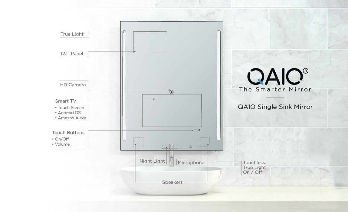 QAIO Single Sink Mirror Parts