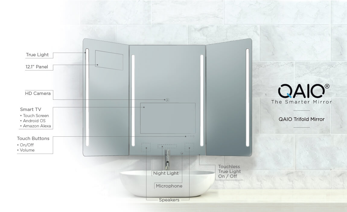 QAIO Trifold Smart Mirror Parts