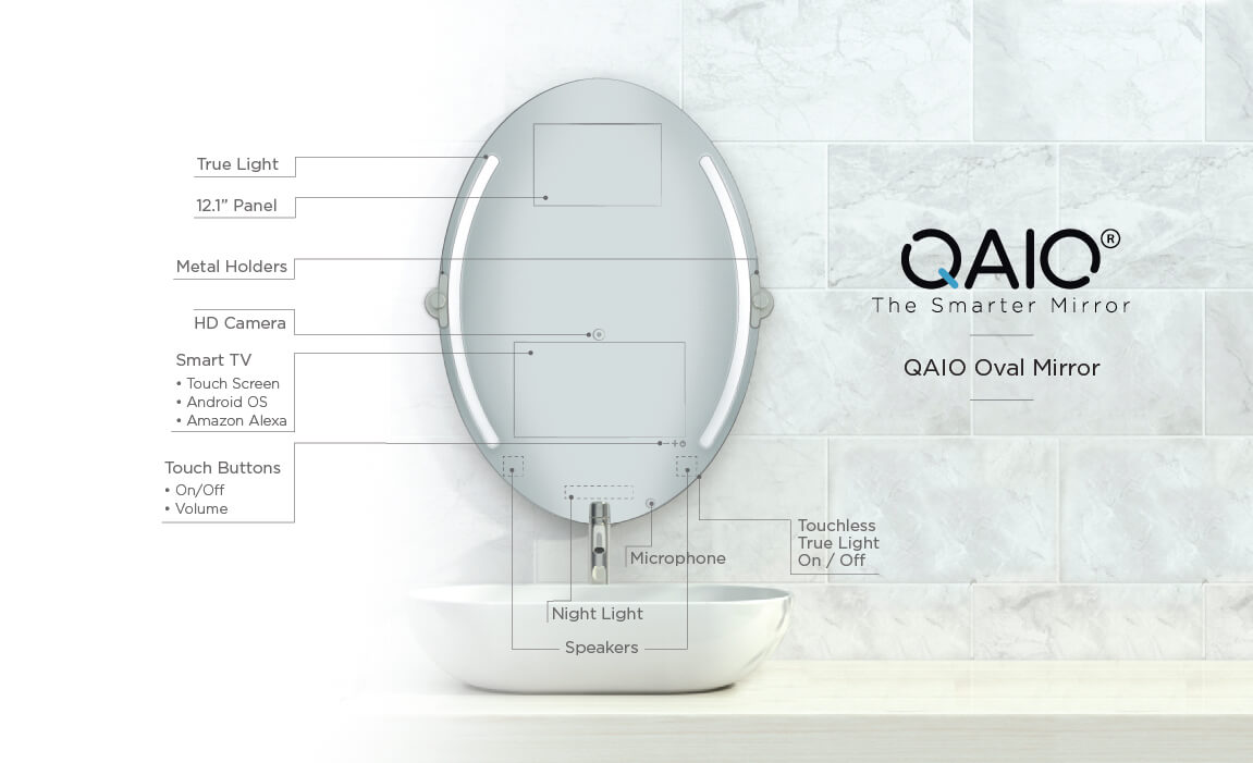 QAIO Oval Smart Mirror Parts