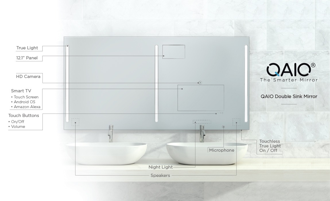 Smart Mirror Double Sink